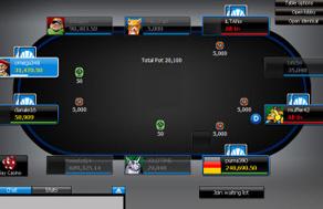 Top Poker Site